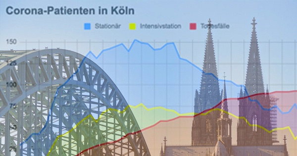 Stadt Köln Corona Fallzahlen
