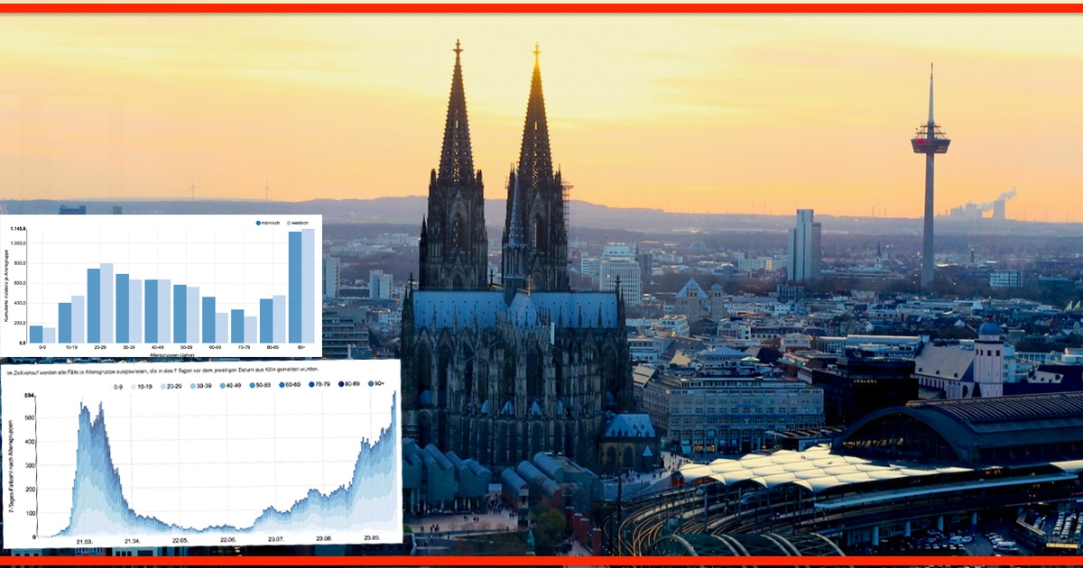 Zahlen Köln Corona